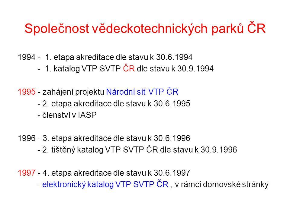 Společnost vědeckotechnických parků ČR
