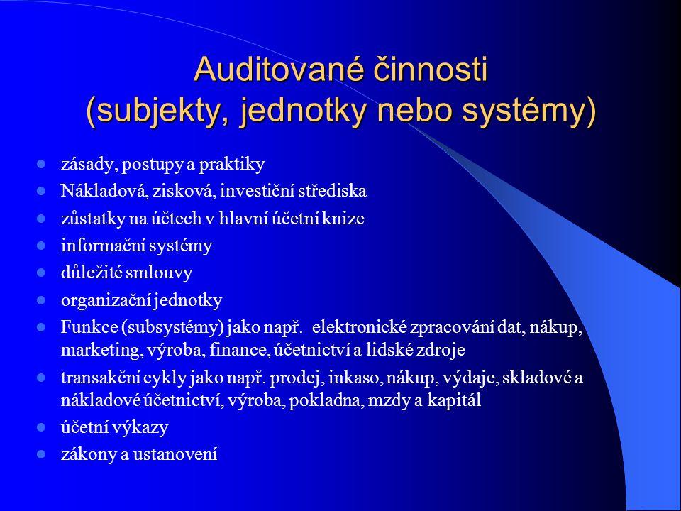 Auditované činnosti (subjekty, jednotky nebo systémy)