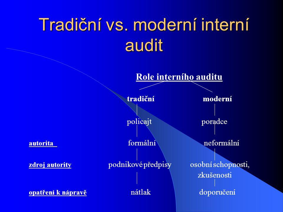 Tradiční vs. moderní interní audit