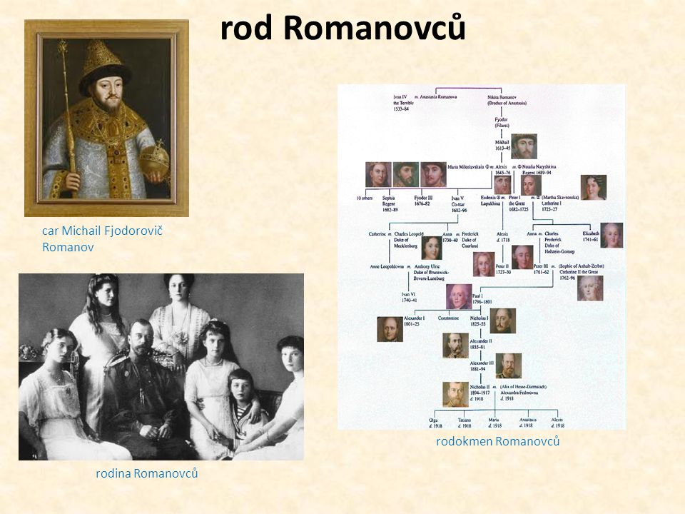 rod Romanovců car Michail Fjodorovič Romanov rodokmen Romanovců