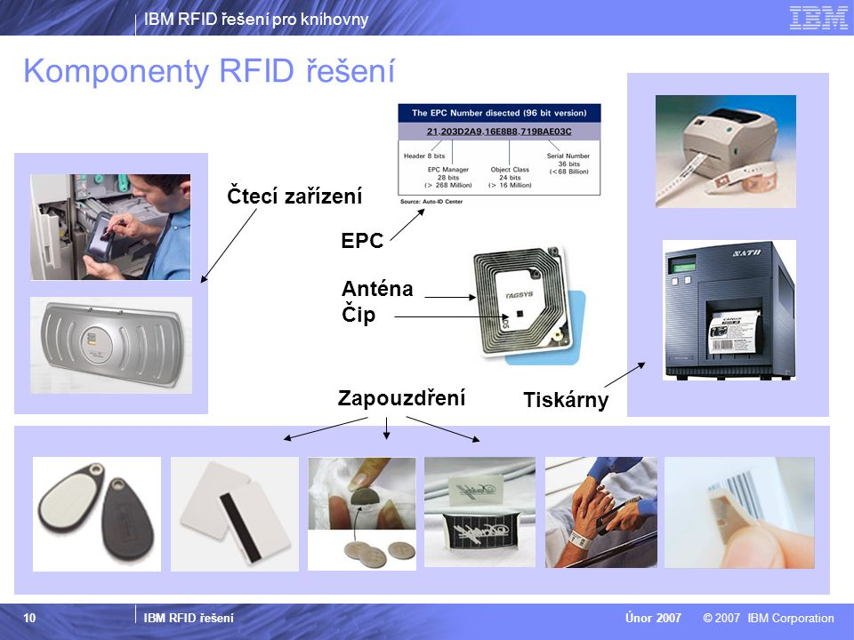 Komponenty RFID řešení