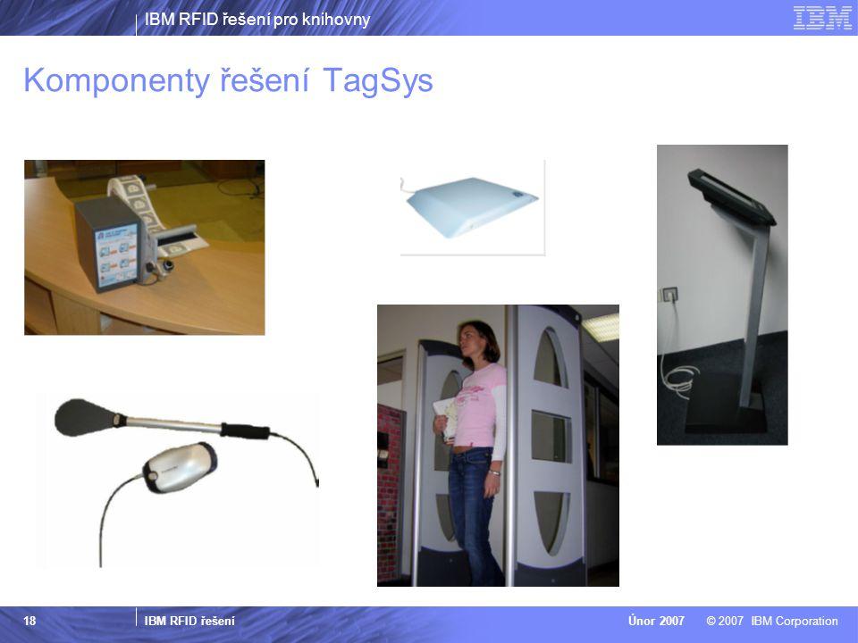 Komponenty řešení TagSys