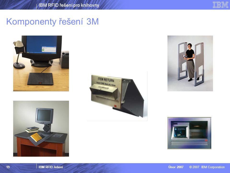 Komponenty řešení 3M