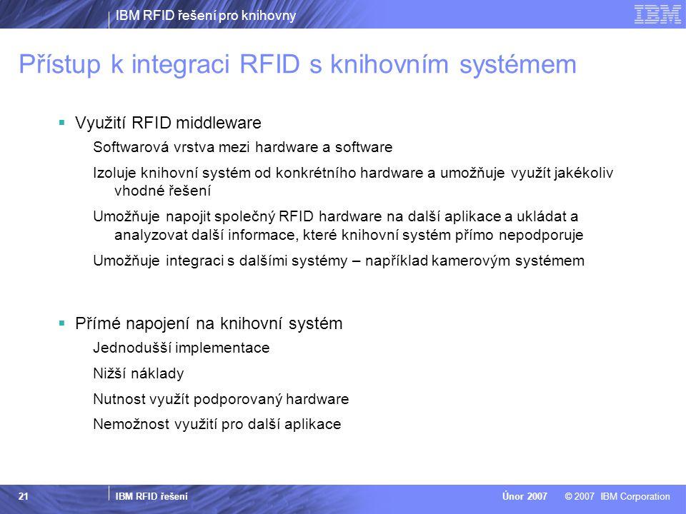 Přístup k integraci RFID s knihovním systémem