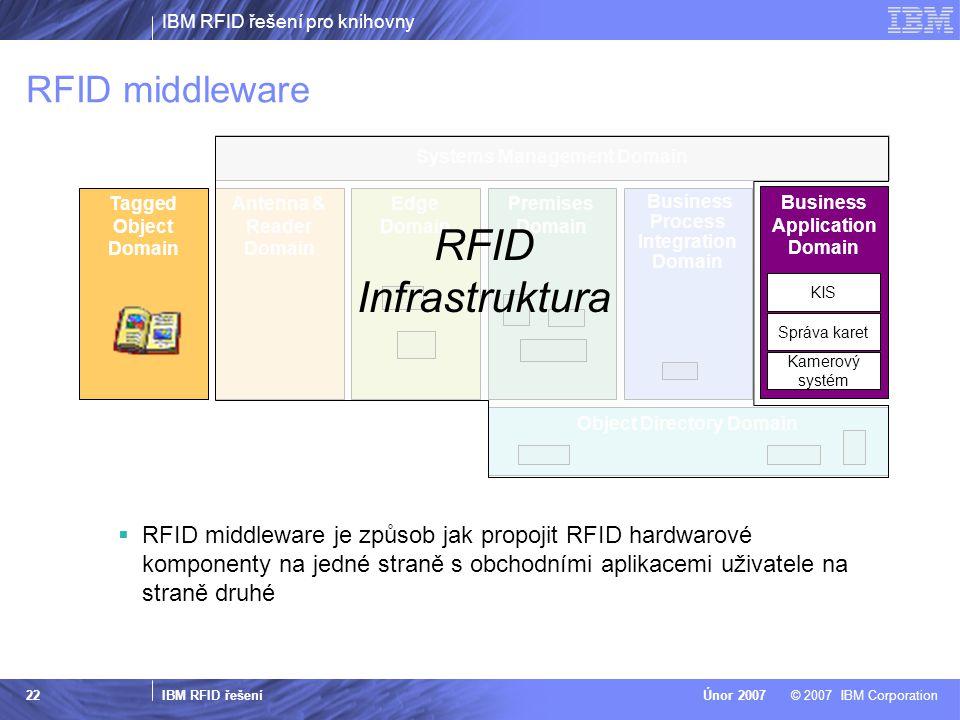 RFID Infrastruktura RFID middleware