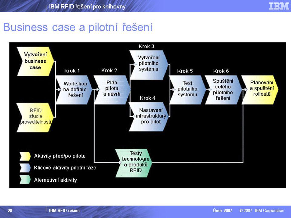 Business case a pilotní řešení