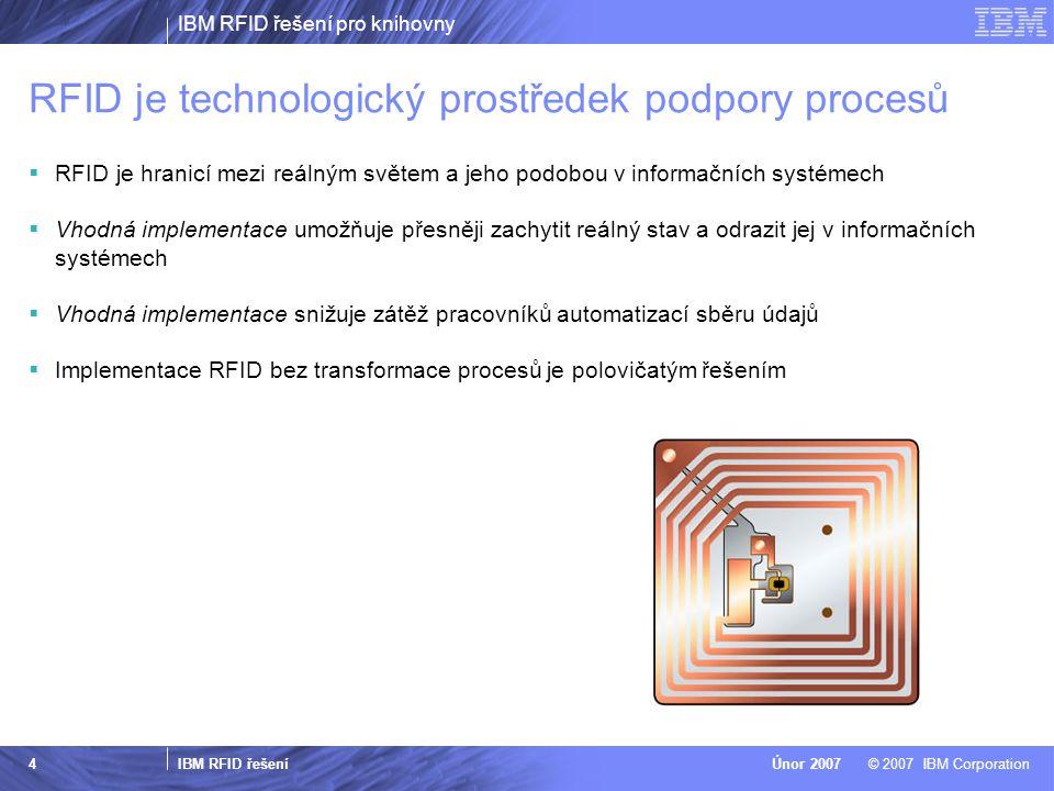 RFID je technologický prostředek podpory procesů
