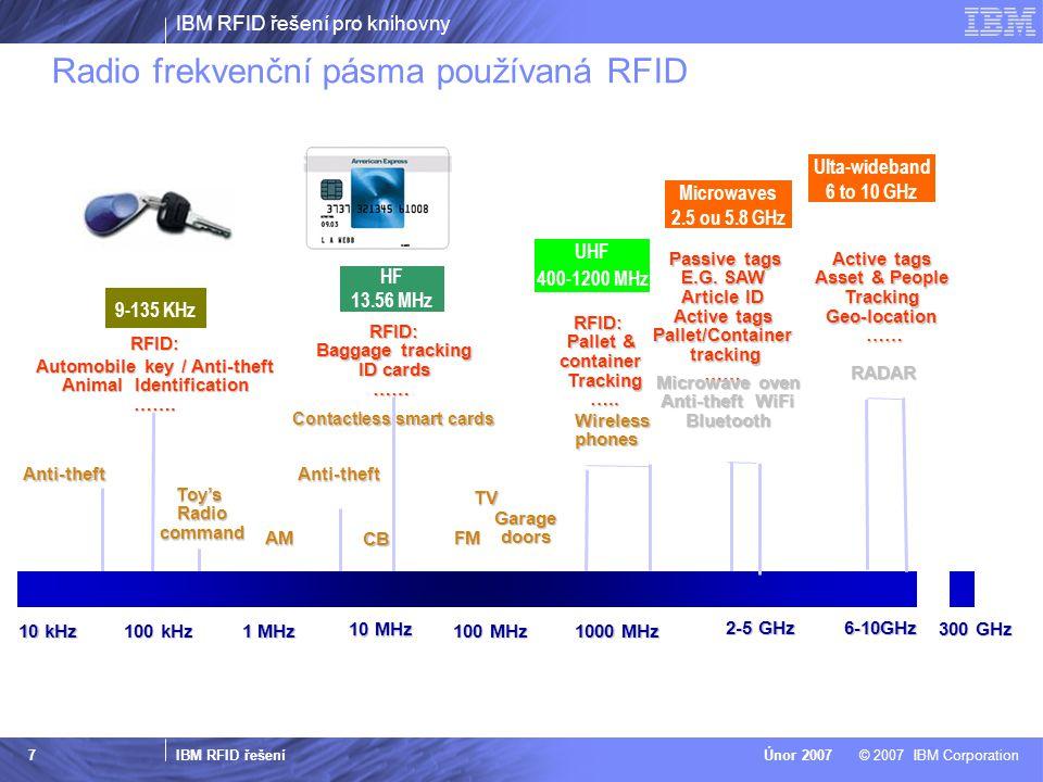 Radio frekvenční pásma používaná RFID