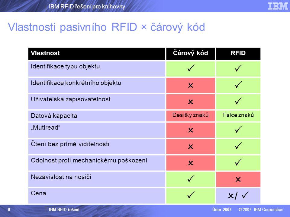 Vlastnosti pasivního RFID × čárový kód