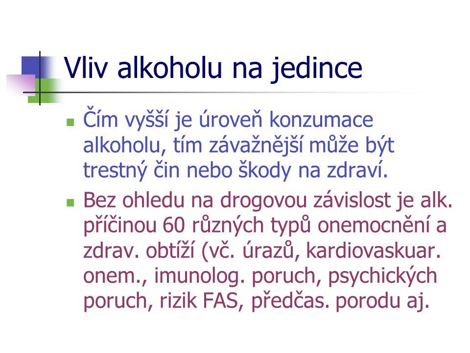 Vliv alkoholu na jedince