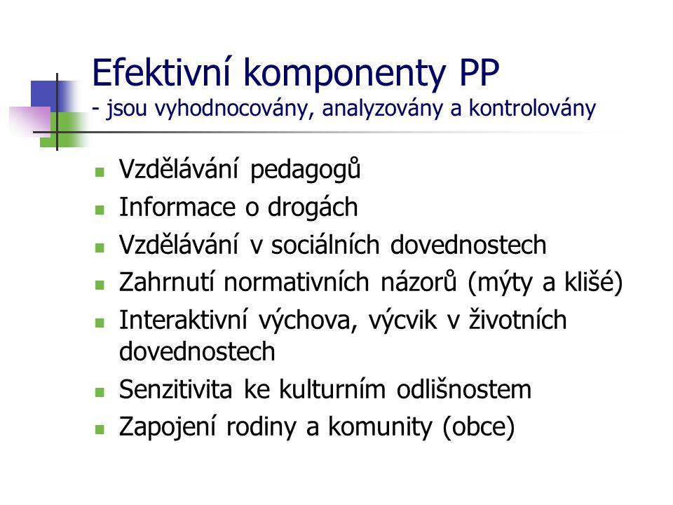 Efektivní komponenty PP - jsou vyhodnocovány, analyzovány a kontrolovány