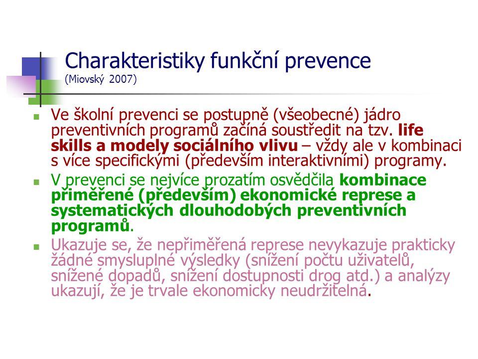 Charakteristiky funkční prevence (Miovský 2007)
