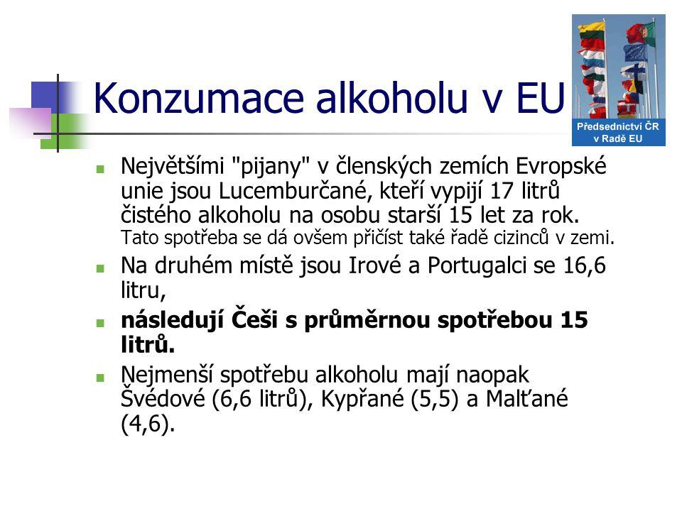 Konzumace alkoholu v EU