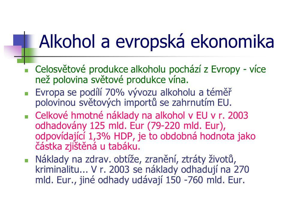 Alkohol a evropská ekonomika