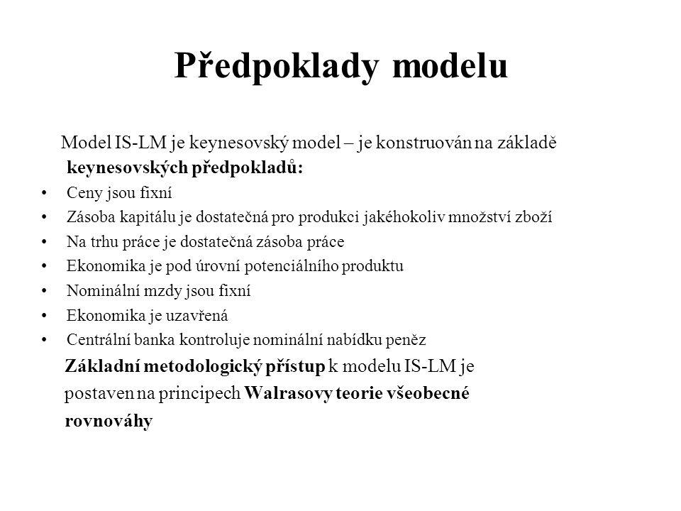 Předpoklady modelu Model IS-LM je keynesovský model – je konstruován na základě keynesovských předpokladů: