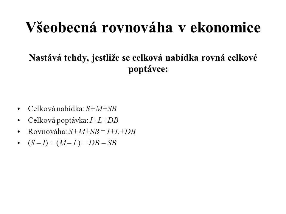 Všeobecná rovnováha v ekonomice