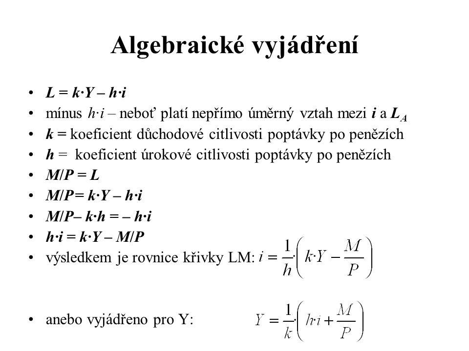 Algebraické vyjádření