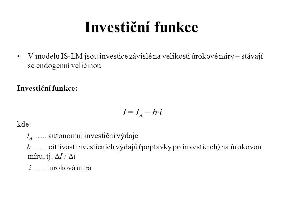 Investiční funkce V modelu IS-LM jsou investice závislé na velikosti úrokové míry – stávají se endogenní veličinou.