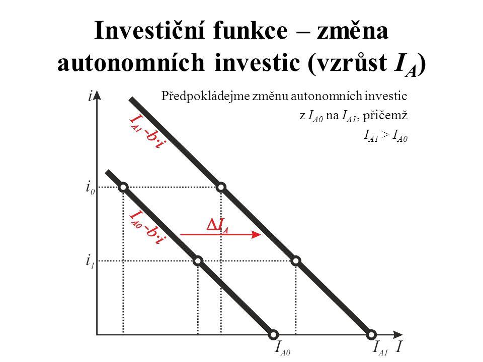 Investiční funkce – změna autonomních investic (vzrůst IA)