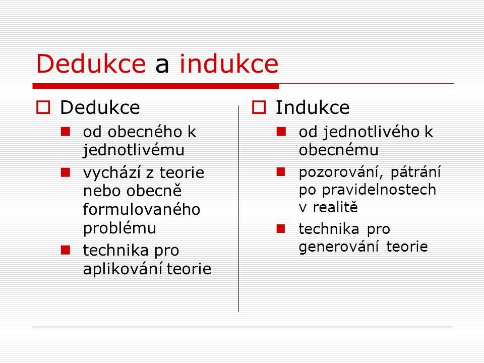 Dedukce a indukce Dedukce Indukce od obecného k jednotlivému