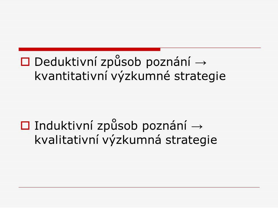 Deduktivní způsob poznání → kvantitativní výzkumné strategie
