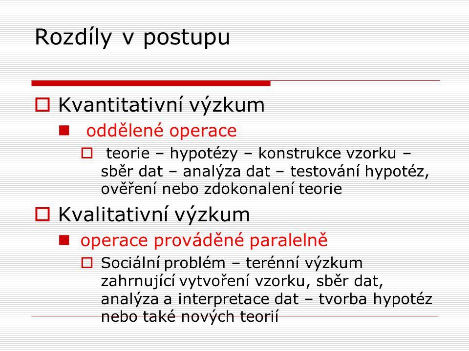 Rozdíly v postupu Kvantitativní výzkum Kvalitativní výzkum