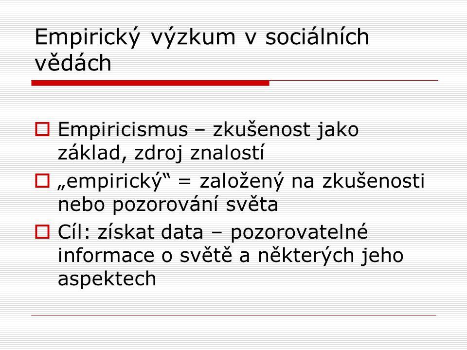 Empirický výzkum v sociálních vědách