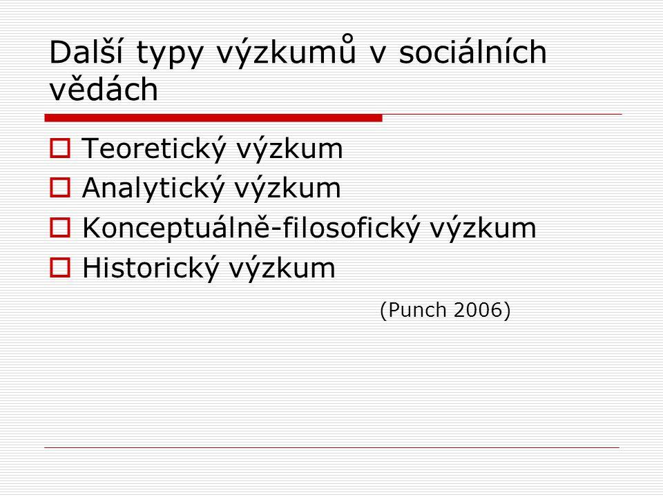 Další typy výzkumů v sociálních vědách