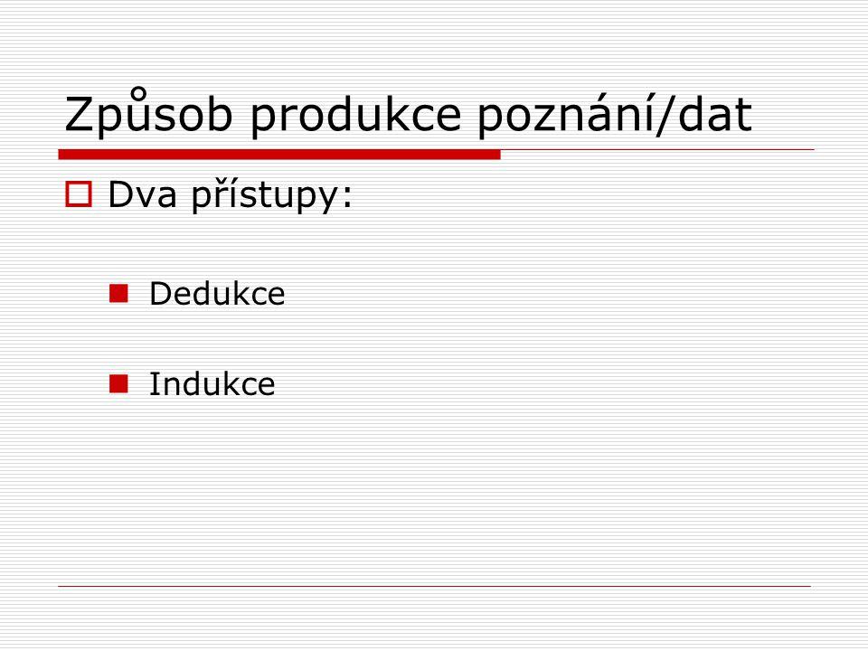Způsob produkce poznání/dat
