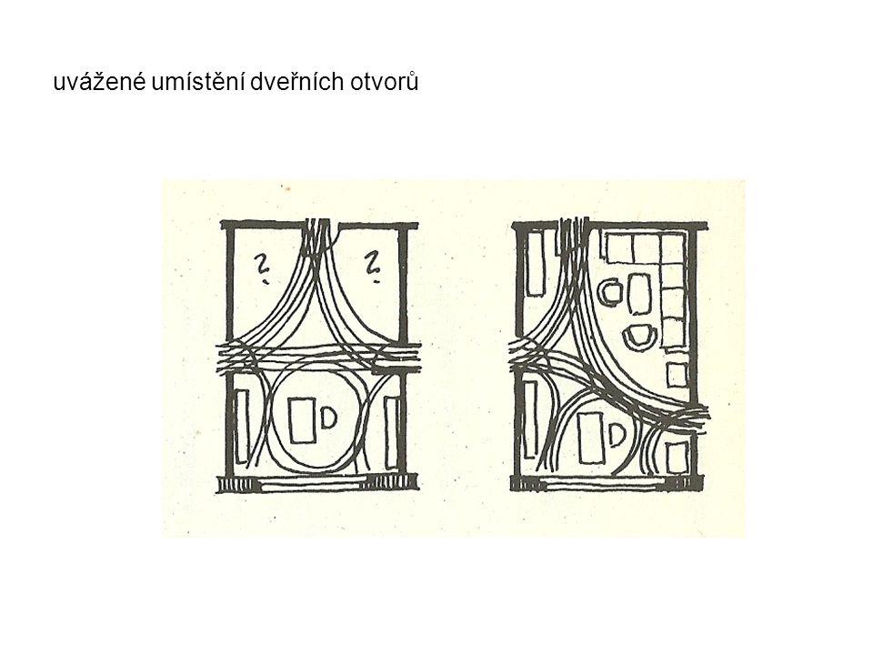 uvážené umístění dveřních otvorů
