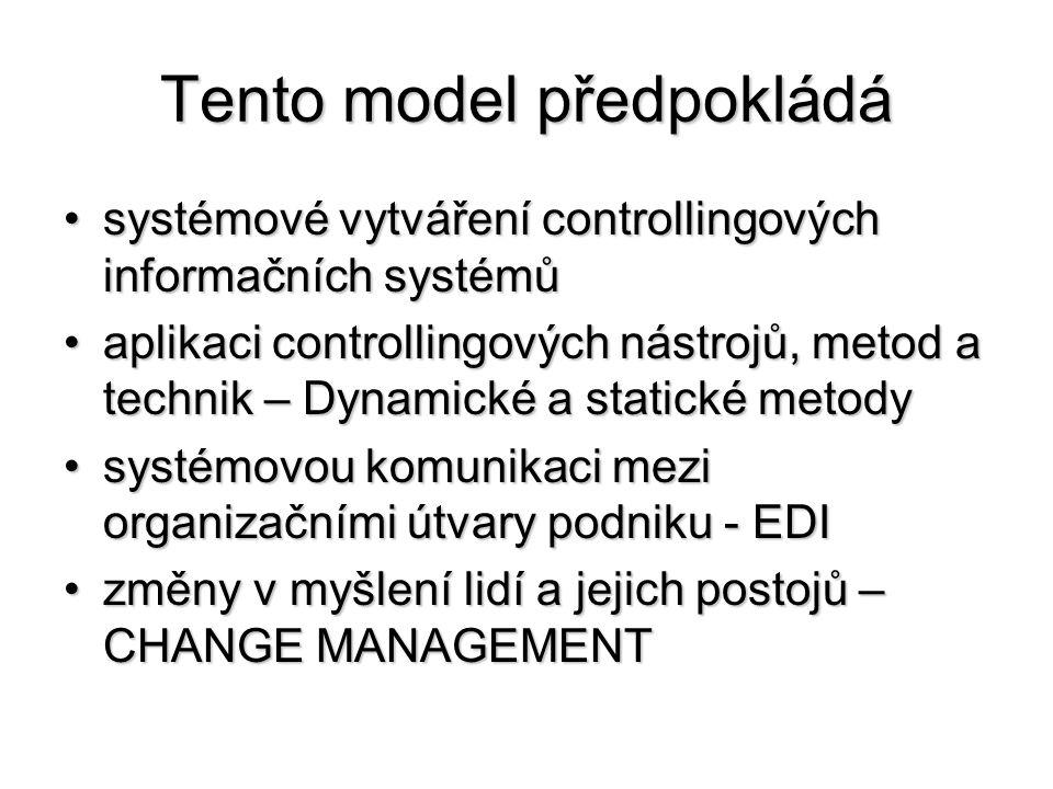 Tento model předpokládá