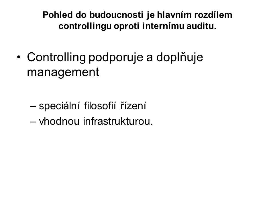 Controlling podporuje a doplňuje management