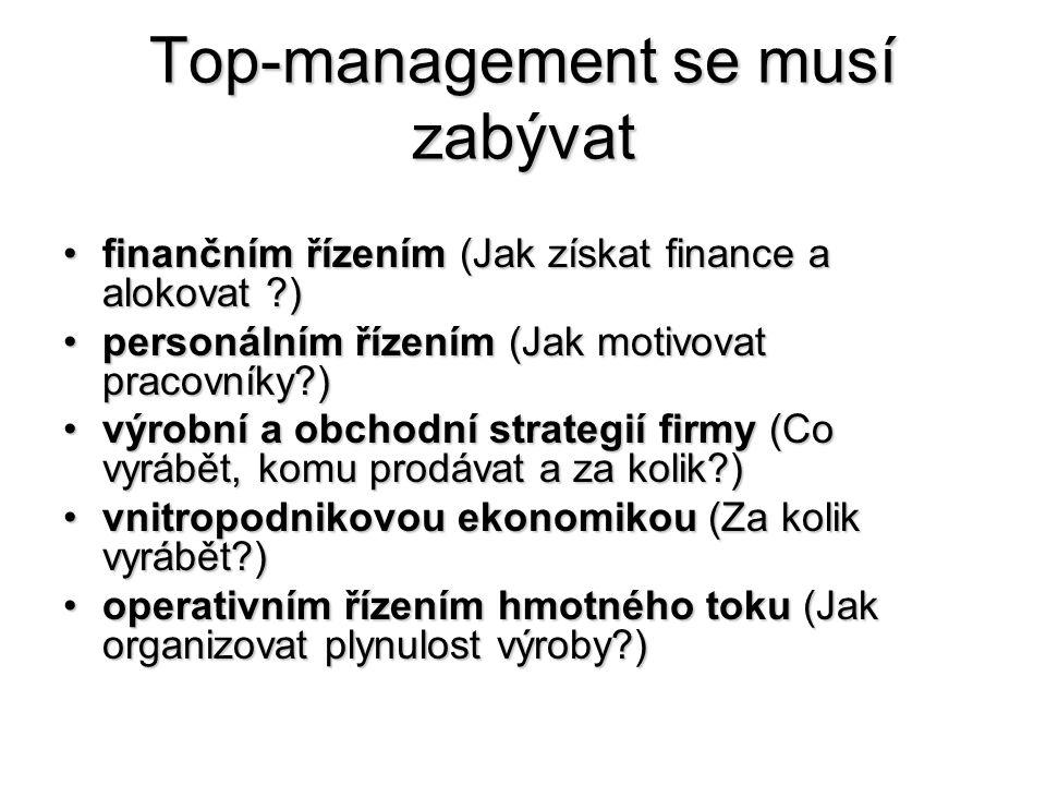 Top-management se musí zabývat