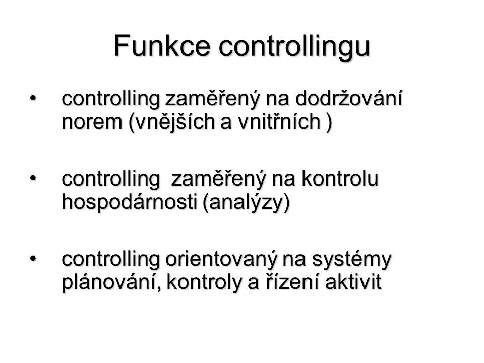 Funkce controllingu controlling zaměřený na dodržování norem (vnějších a vnitřních ) controlling zaměřený na kontrolu hospodárnosti (analýzy)