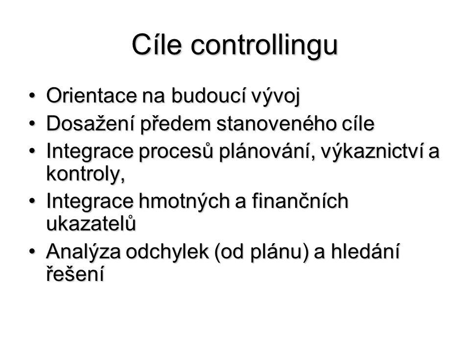 Cíle controllingu Orientace na budoucí vývoj
