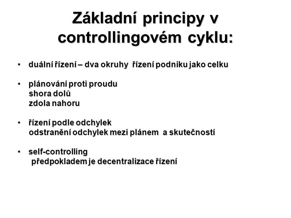 Základní principy v controllingovém cyklu: