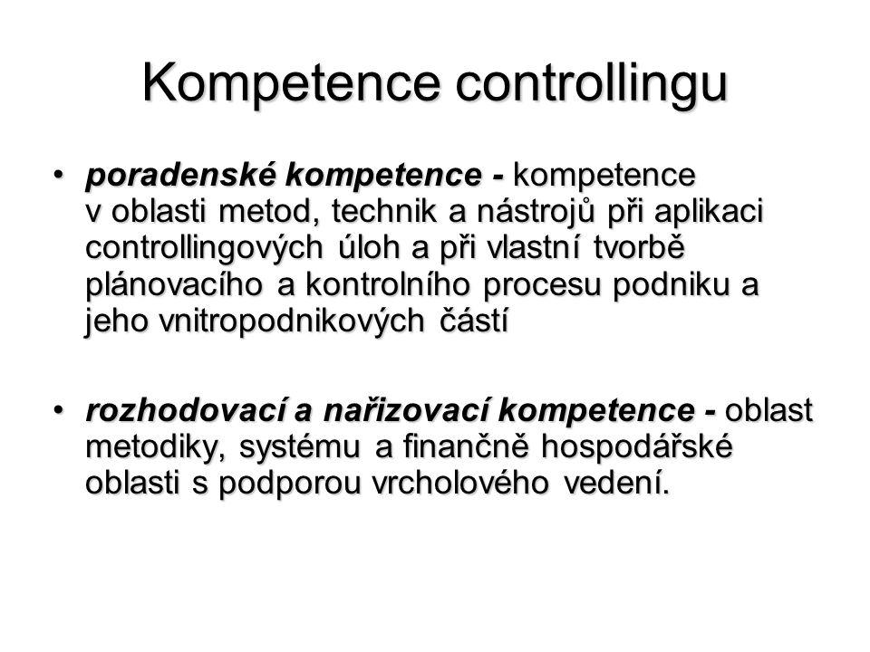 Kompetence controllingu