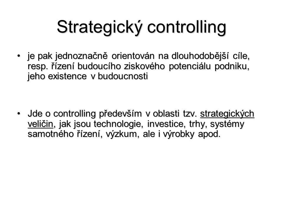 Strategický controlling