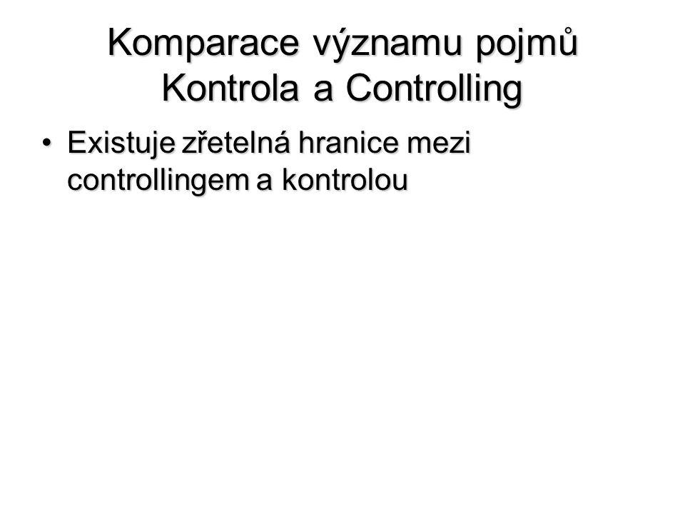 Komparace významu pojmů Kontrola a Controlling
