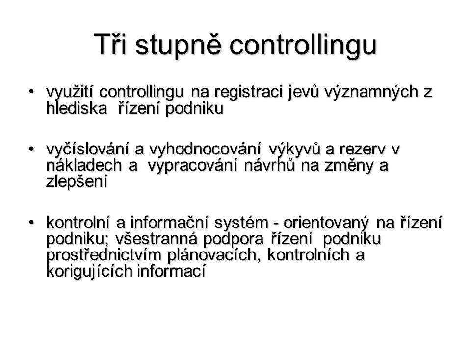 Tři stupně controllingu