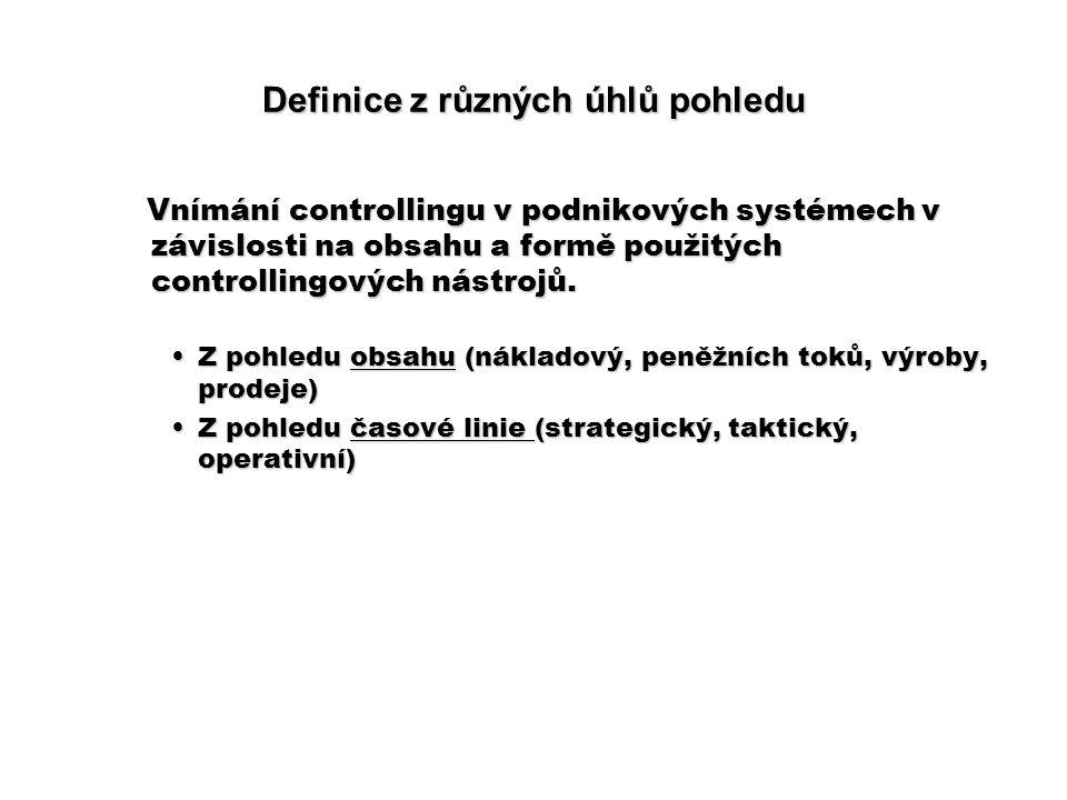 Definice z různých úhlů pohledu