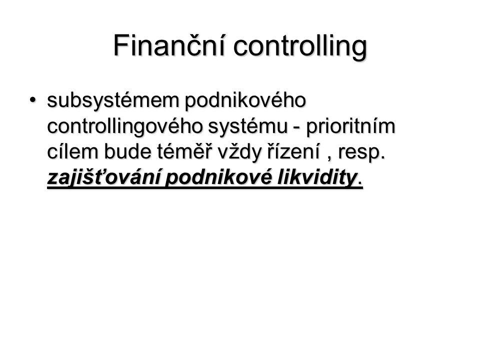Finanční controlling