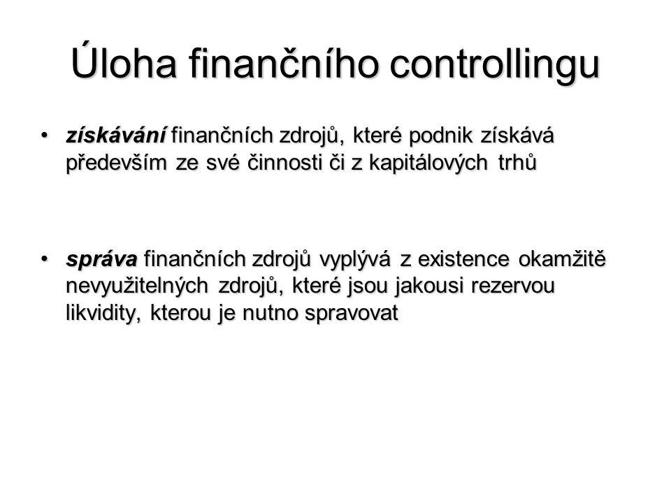 Úloha finančního controllingu