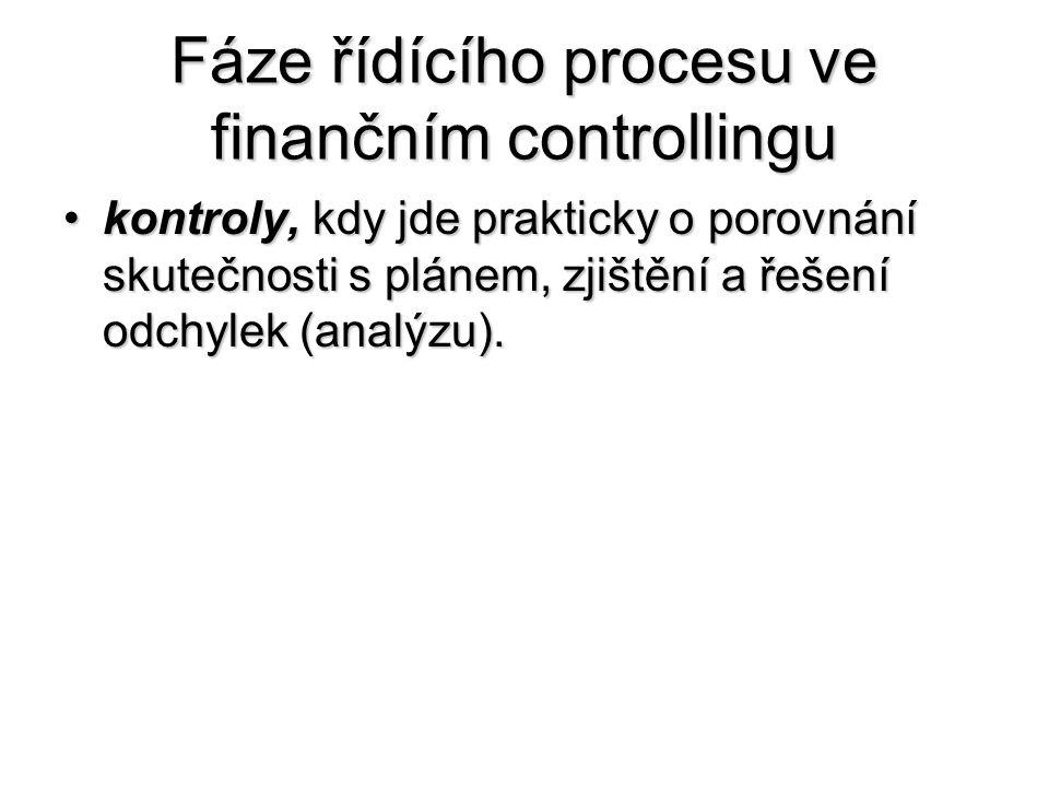 Fáze řídícího procesu ve finančním controllingu
