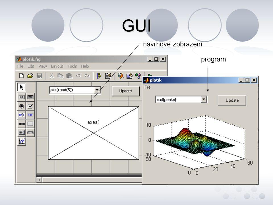 GUI návrhové zobrazení program