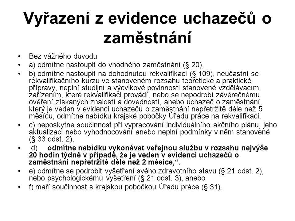 Vyřazení z evidence uchazečů o zaměstnání