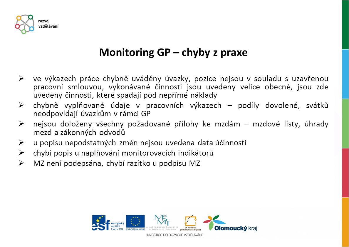 Monitoring GP – chyby z praxe