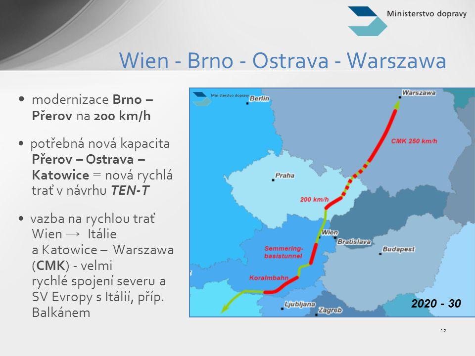 Wien - Brno - Ostrava - Warszawa