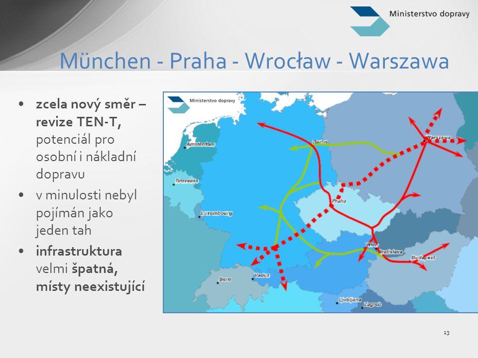 München - Praha - Wrocław - Warszawa