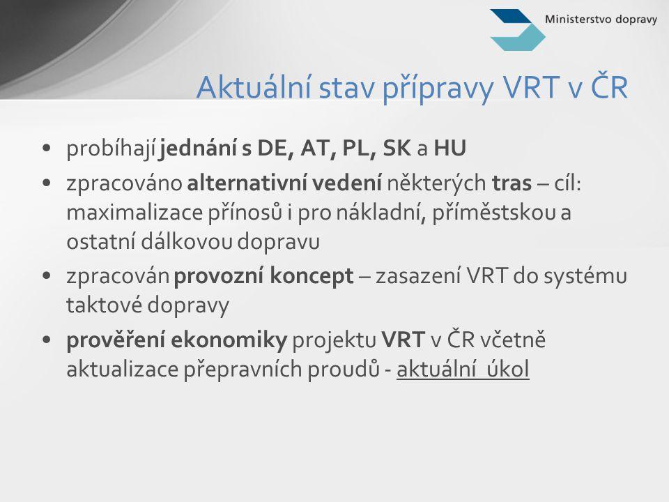 Aktuální stav přípravy VRT v ČR